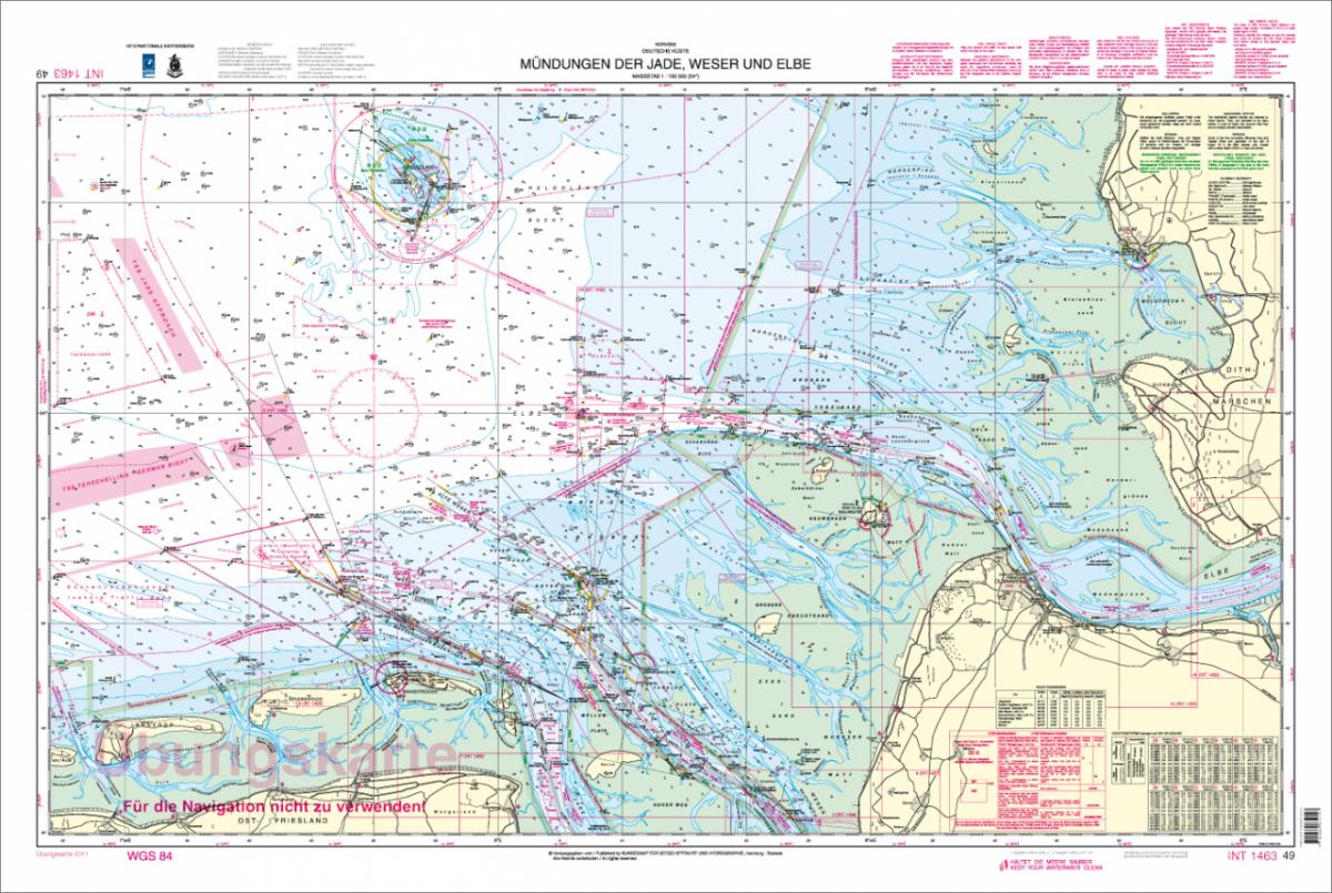 Navigationsmaterial